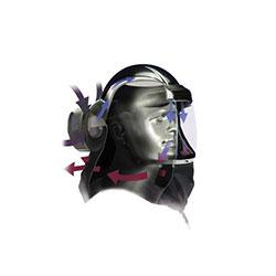 Full Mask Respirators